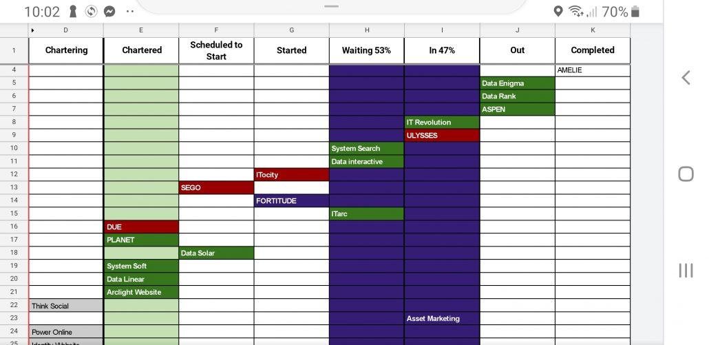 Project Pipeline App - Plan board
